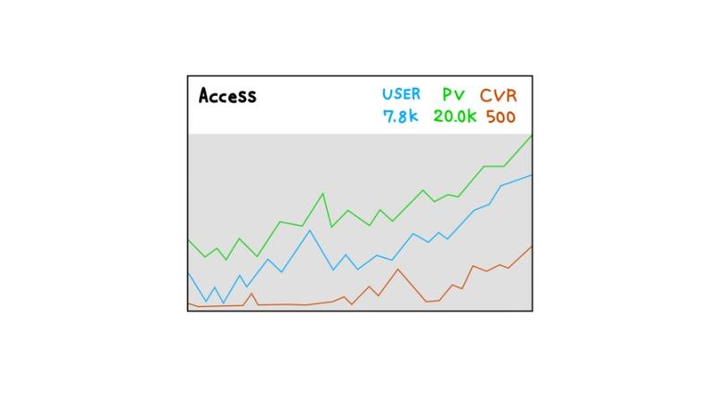 アクセス解析ツールのイラストのアイキャッチ