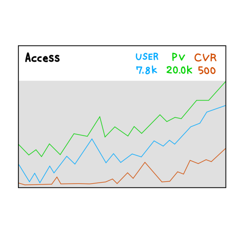 アクセス解析ツールのイラスト